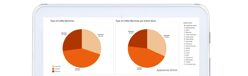 Online Retail Tracker